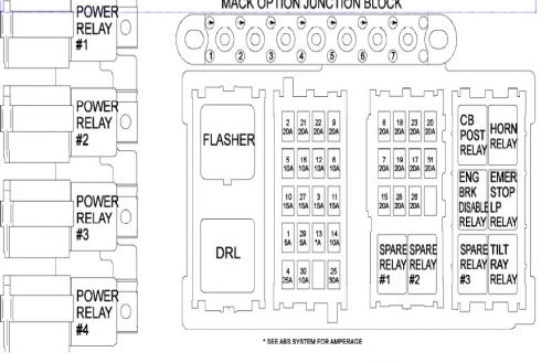 1999 r model mack fuse box diagram