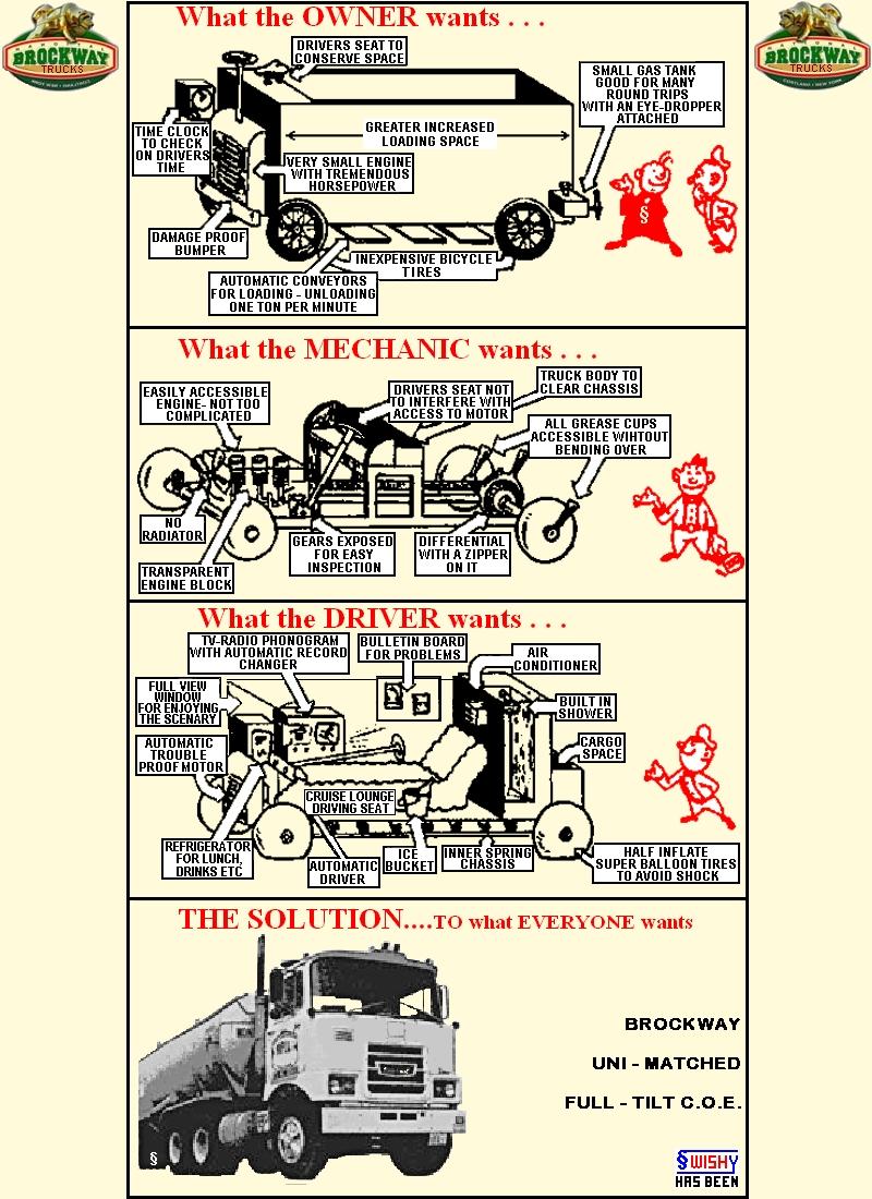 Brockway Cartoon (Printer Friendly)
