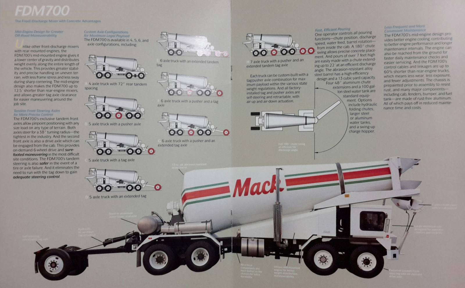 1990 Mack/Savage FDM700 Mixer Brochure  ( Middle )