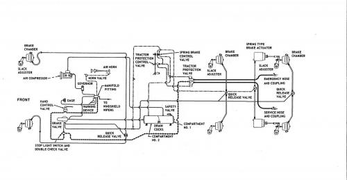 Maxresdefault together with  furthermore Tutorials besides Tm furthermore Hqdefault. on mack truck air brake diagram