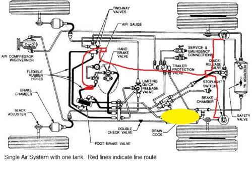b61t upgrade to springbrakes - air systems and brakes ... mack truck electrical wiring diagram #8