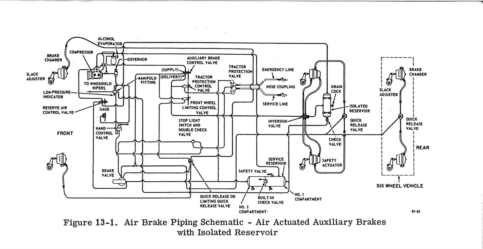 Air plumbing diagram for a b systems and brakes