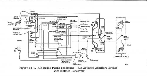 Air Plumbing Diagram For A B75 Air Systems And Brakes