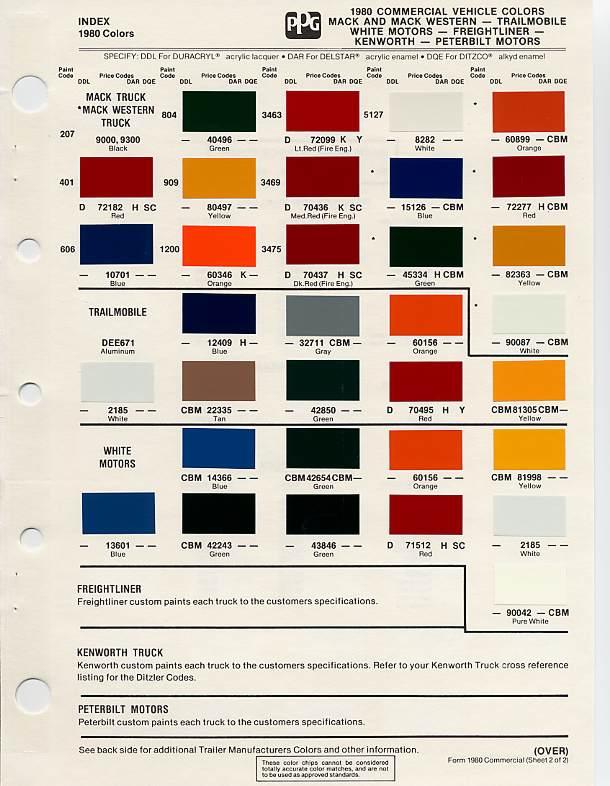 Mack Truck Paint Codes