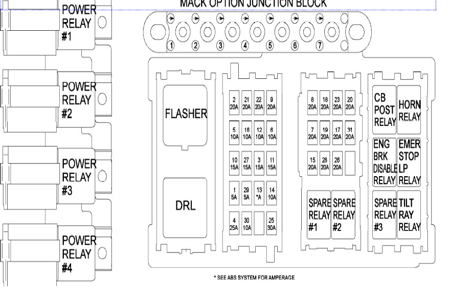 2016 Mack Truck Fuse Box Diagram