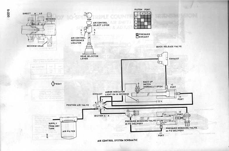 Intermitent Reverse Problem Engine And Transmission