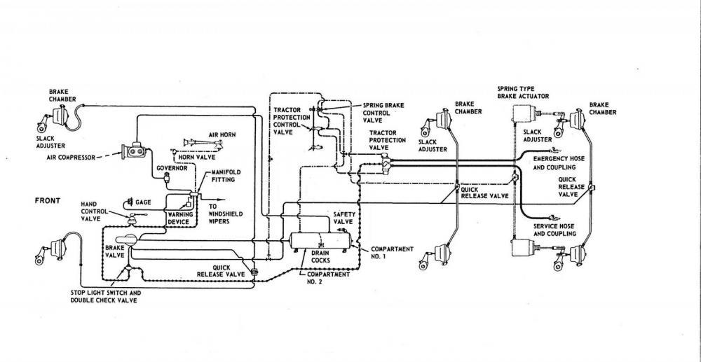 b 61 mack wiring diagram b-75 air controls - air systems and brakes - bigmacktrucks.com mack wiring diagram for 2009 #9
