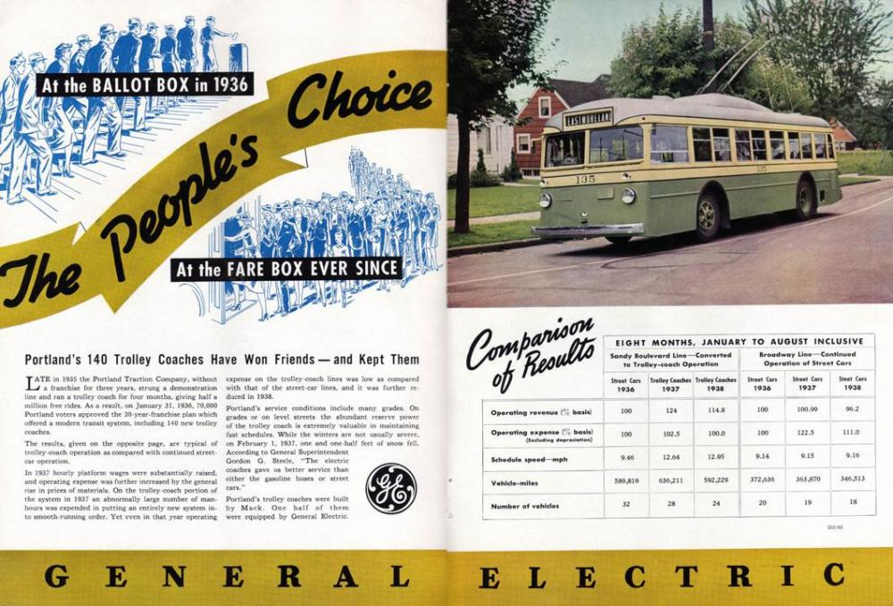 Advertisement - General Electric (Mack) Trolley Bus, 1939.jpg