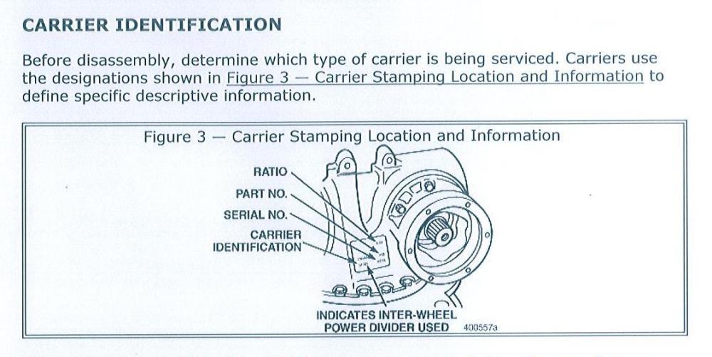 Carrier Identification.jpg