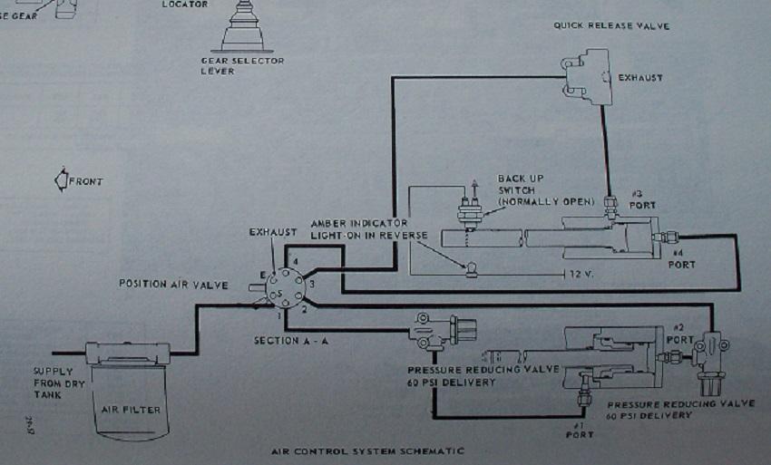 1984 Mack Superliner Mack Truck Q Amp A Bigmacktrucks Com