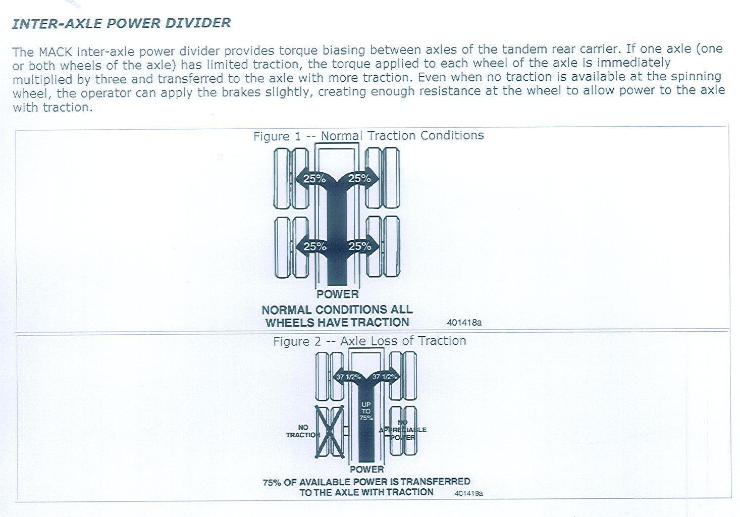 Inter Axle And Differential Lock Modern Mack Truck General Dm690s Fuse Box Diagram 2001 Page0002