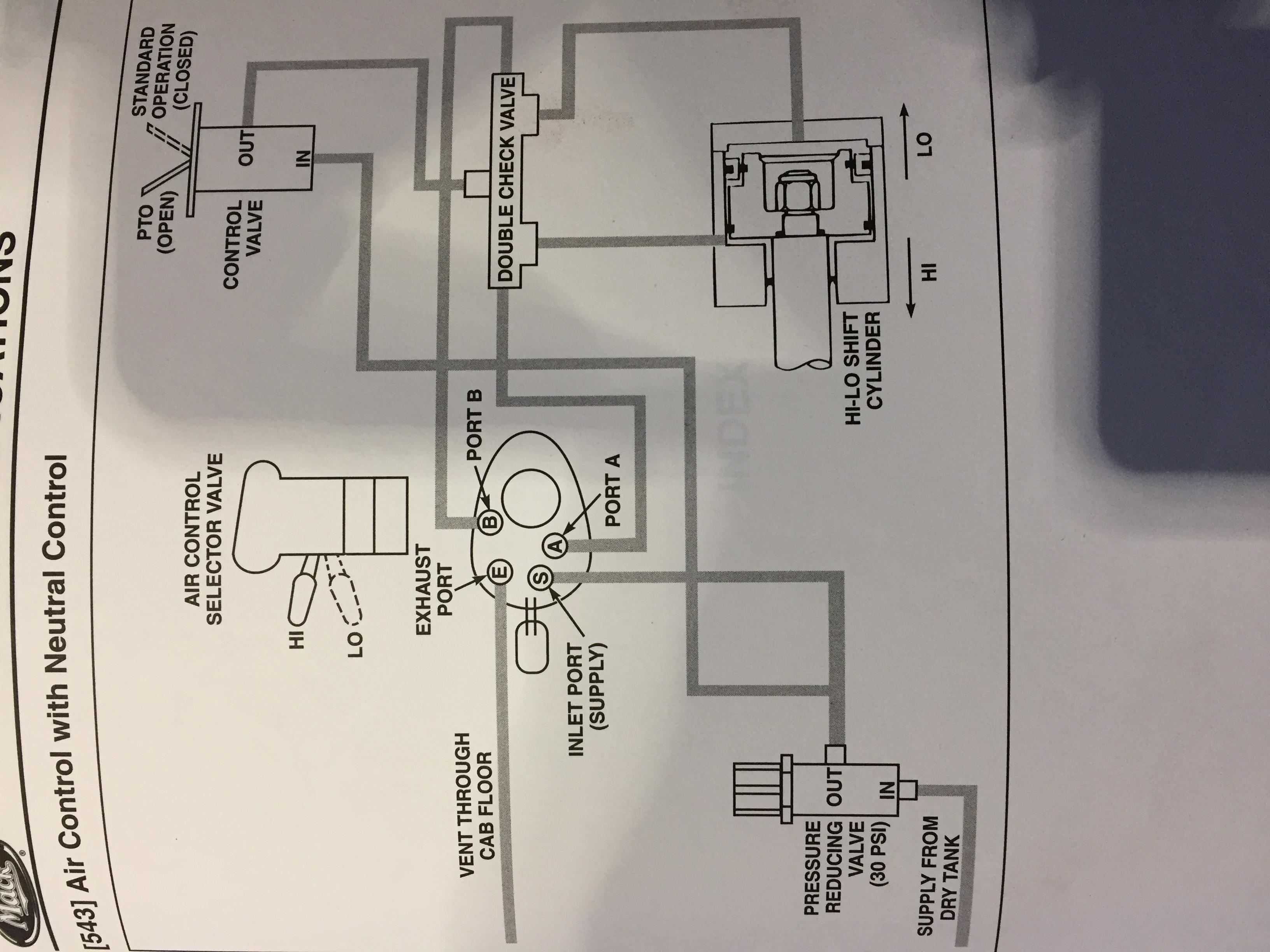 Mack Valve Diagram | Repair Manual on