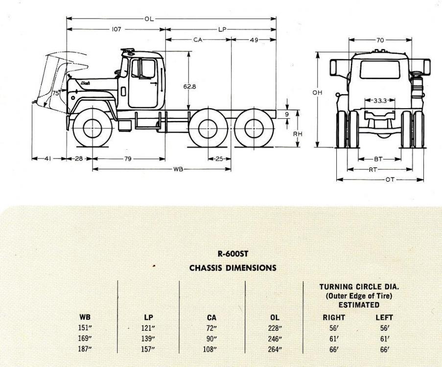 dimensions R600ST.jpg