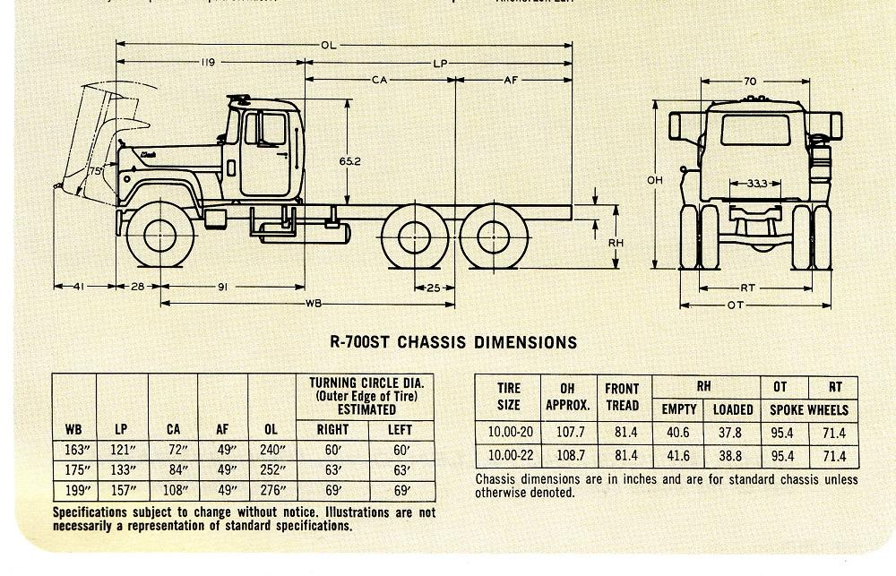 dimensions R700ST.jpg