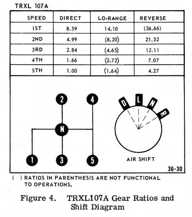 6 speed ratios - Copy.jpg