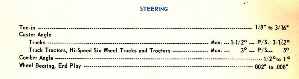 Mack B Alignment Specs.jpg